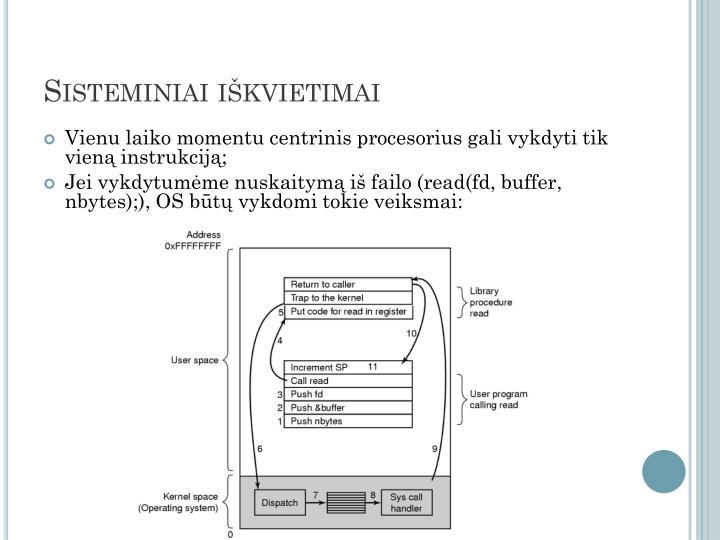 Sisteminiai iškvietimai