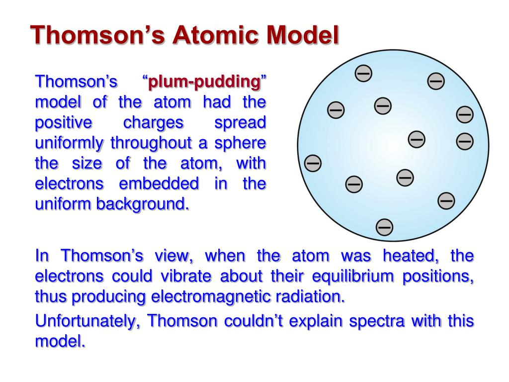 An atom is electrically neutral