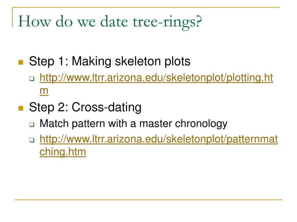 Cross dating treet ringer DC matchmaking