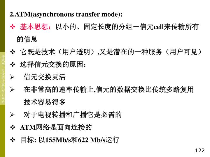 2.ATM(asynchronous transfer mode):