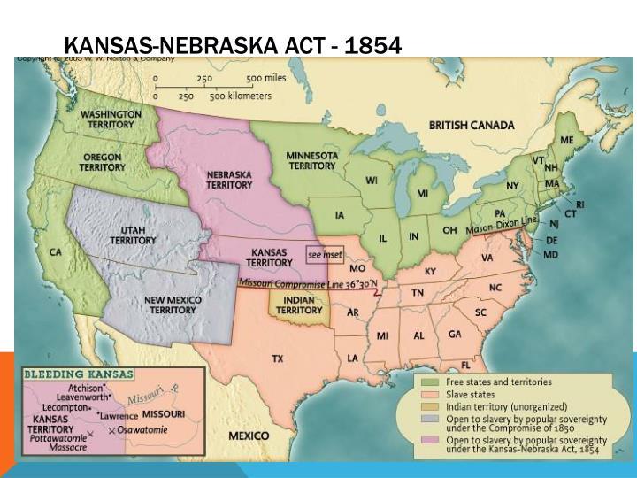 Kansas-Nebraska Act - 1854
