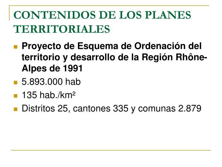 CONTENIDOS DE LOS PLANES TERRITORIALES
