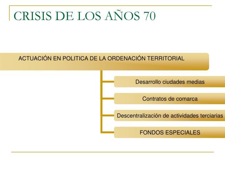 CRISIS DE LOS AÑOS 70
