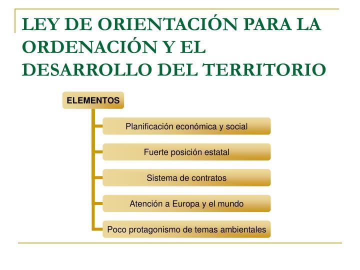 LEY DE ORIENTACIÓN PARA LA ORDENACIÓN Y EL DESARROLLO DEL TERRITORIO