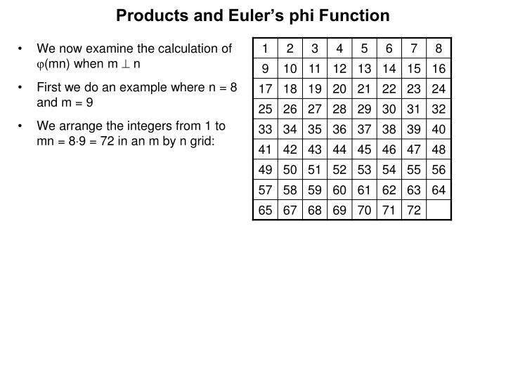 Products and Euler's phi Function