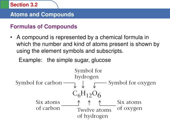 Formulas of Compounds