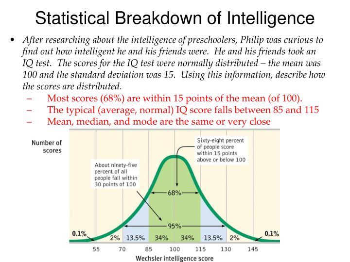 Statistical Breakdown of Intelligence