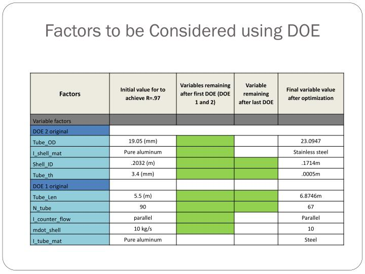 Factors to be considered using doe
