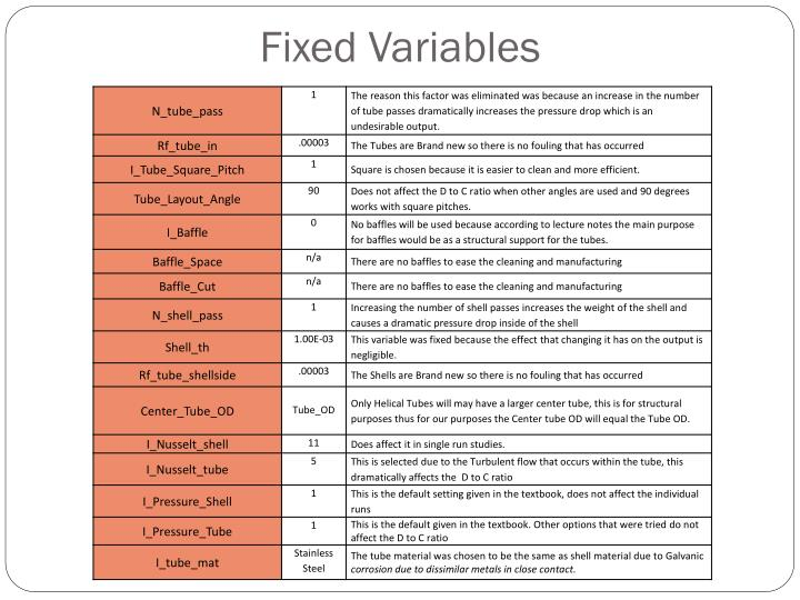 Fixed variables