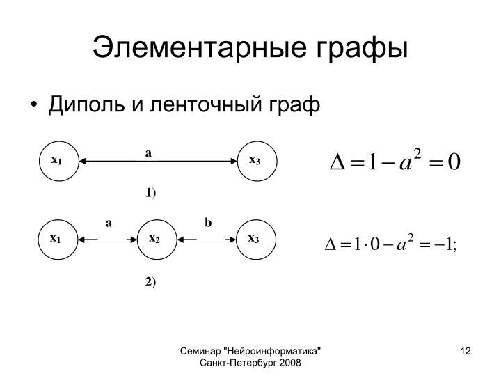 Элементарные графы