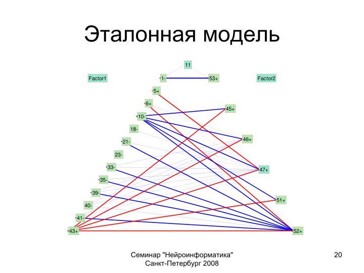 Эталонная модель