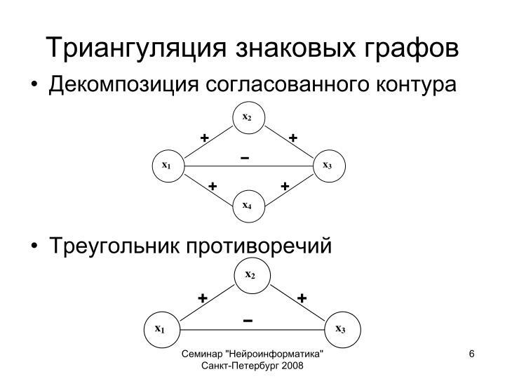 Триангуляция знаковых графов