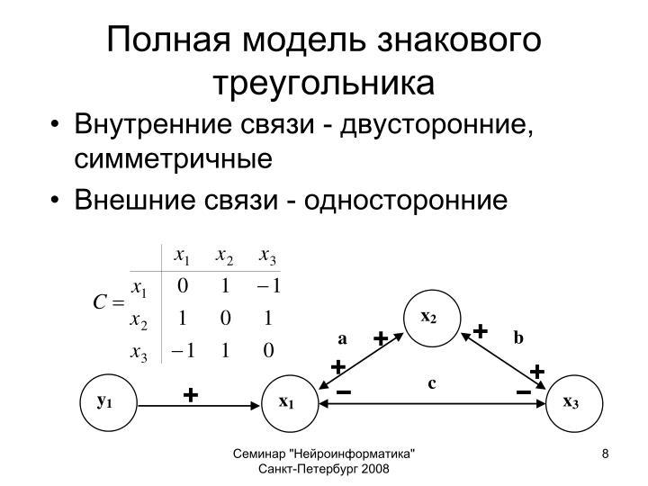 Полная модель знакового треугольника