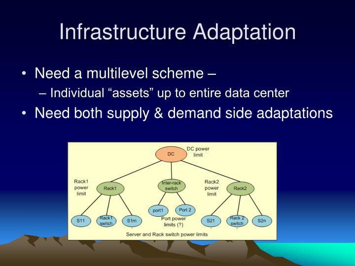 Infrastructure Adaptation