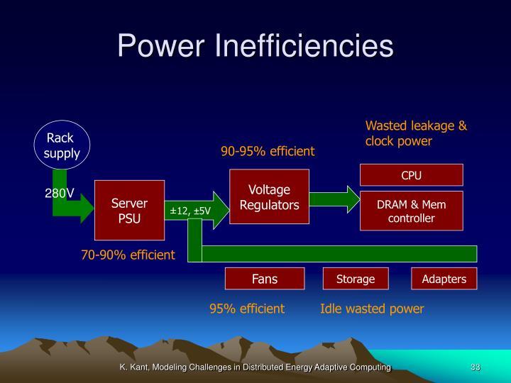 Power Inefficiencies
