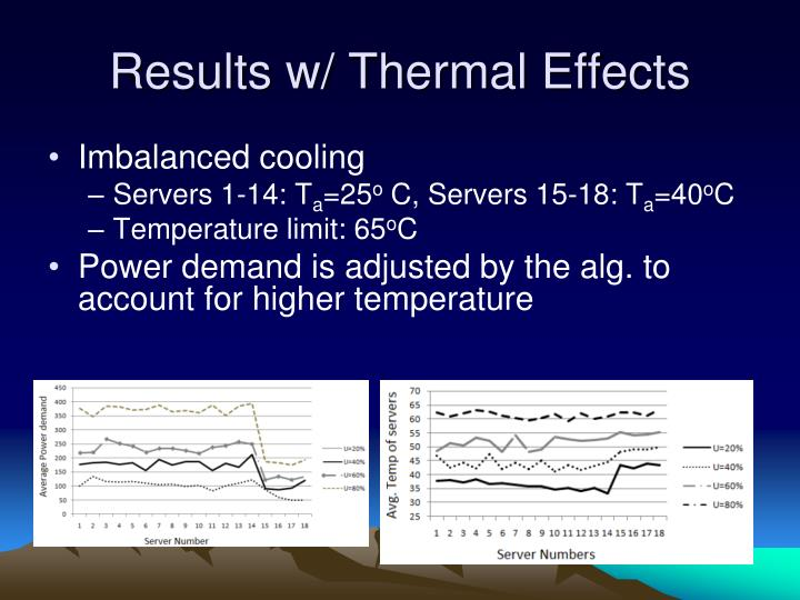 Results w/ Thermal Effects