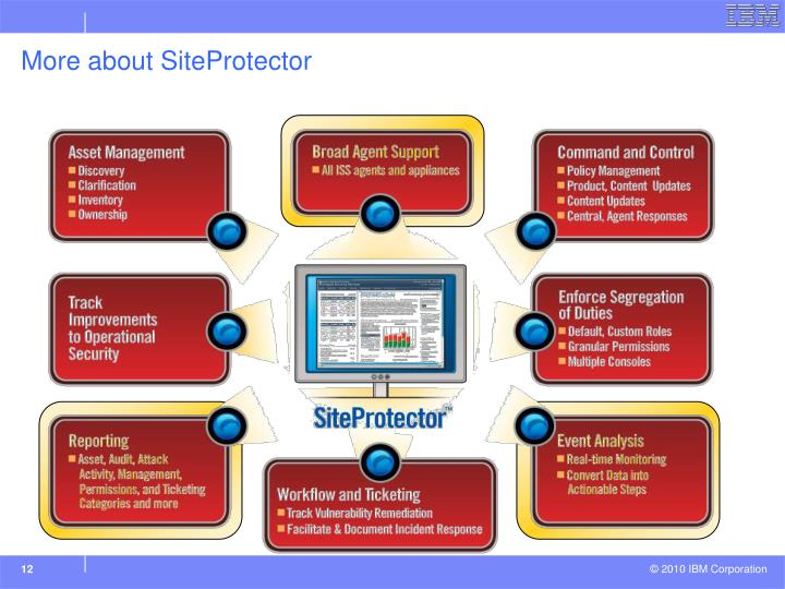More about SiteProtector