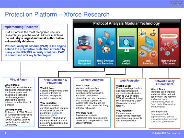 Protection Platform – Xforce Research