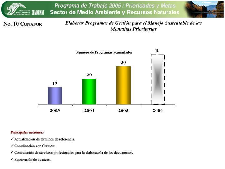 Elaborar Programas de Gestión para el Manejo Sustentable de las Montañas Prioritarias