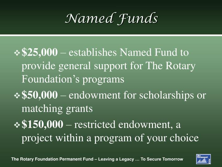 Named Funds