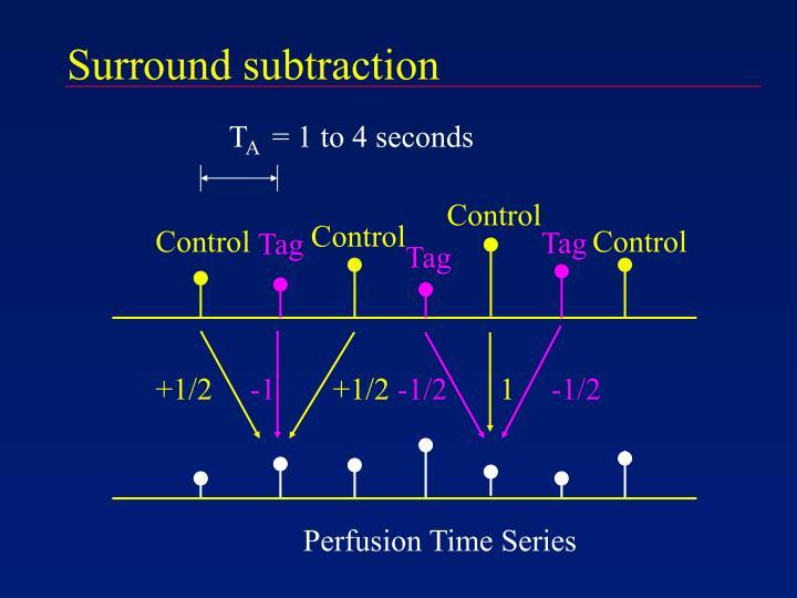 Surround subtraction
