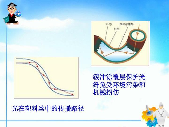 缓冲涂覆层保护光纤免受环境污染和机械损伤