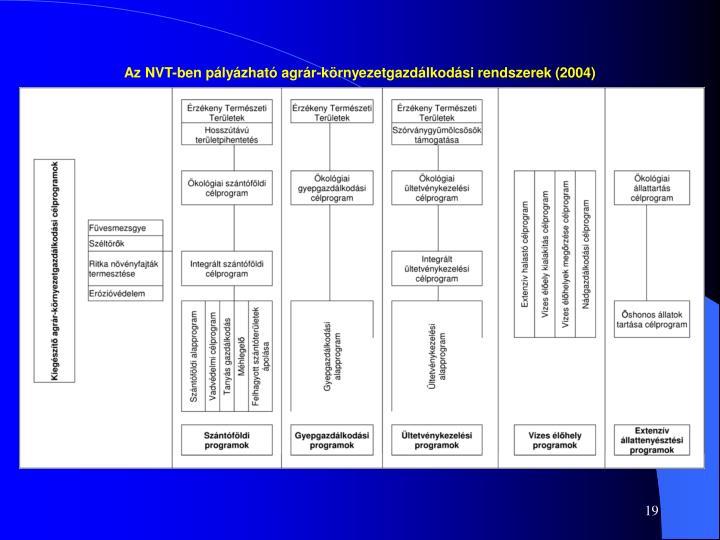 Az NVT-ben pályázható agrár-környezetgazdálkodási rendszerek (2004)