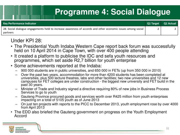 Programme 4: Social Dialogue