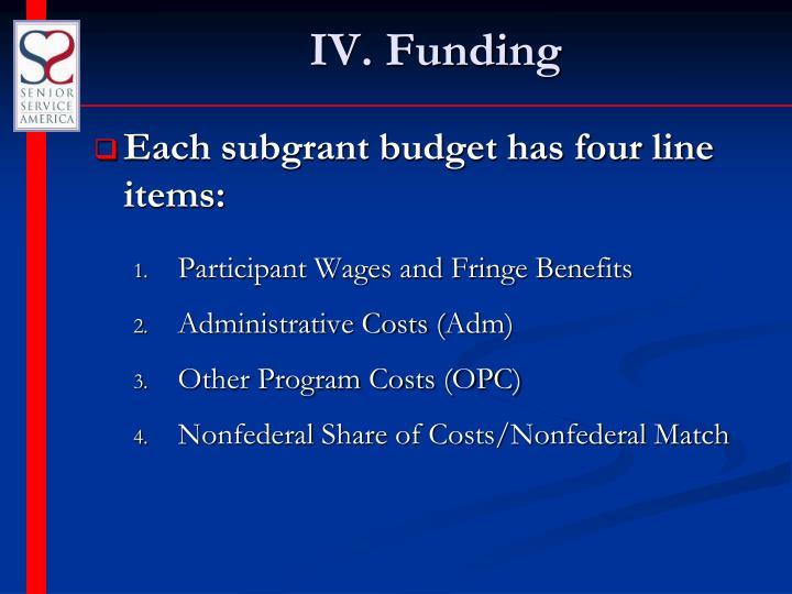 IV. Funding