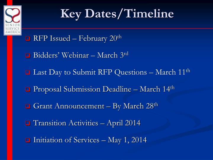 Key Dates/Timeline