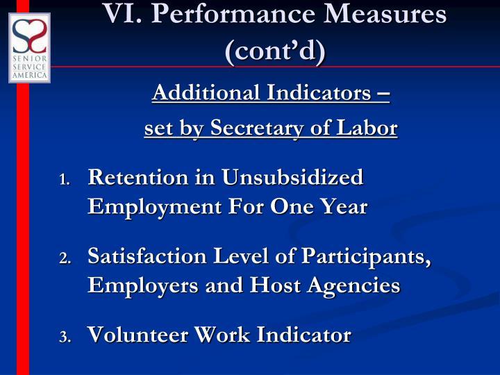 VI. Performance Measures (cont'd)