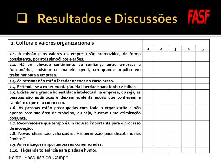 Resultados e Discussões