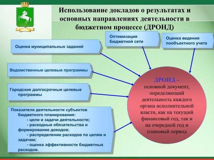 Использование докладов о результатах и основных направлениях деятельности в бюджетном процессе (ДРОНД)