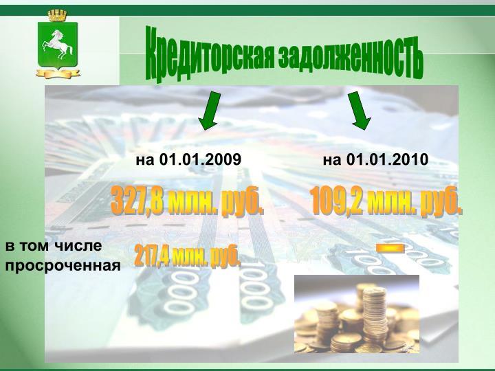 Кредиторская задолженность