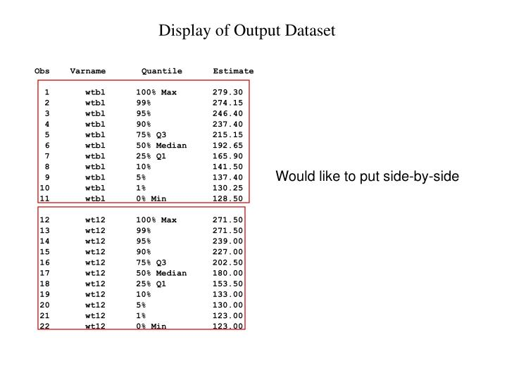 Display of Output Dataset