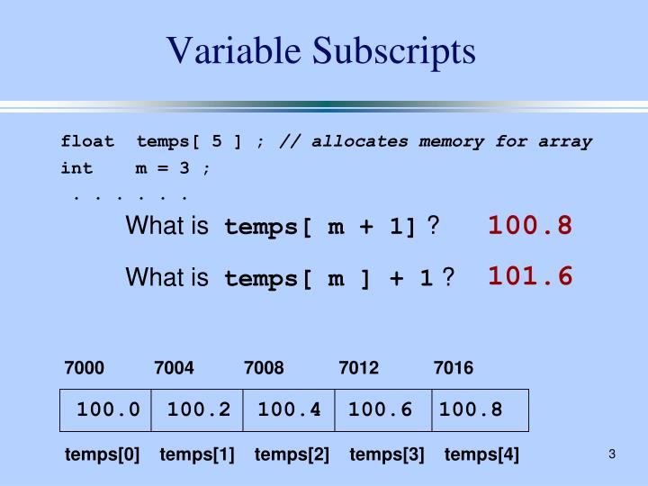 Variable subscripts