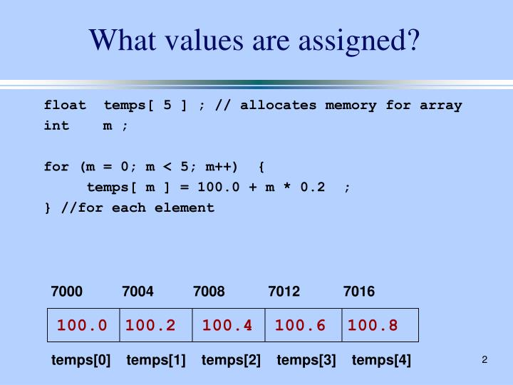 What values are assigned