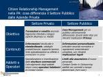 citizen relationship management nella pa cosa differenzia il settore pubblico dalle aziende private