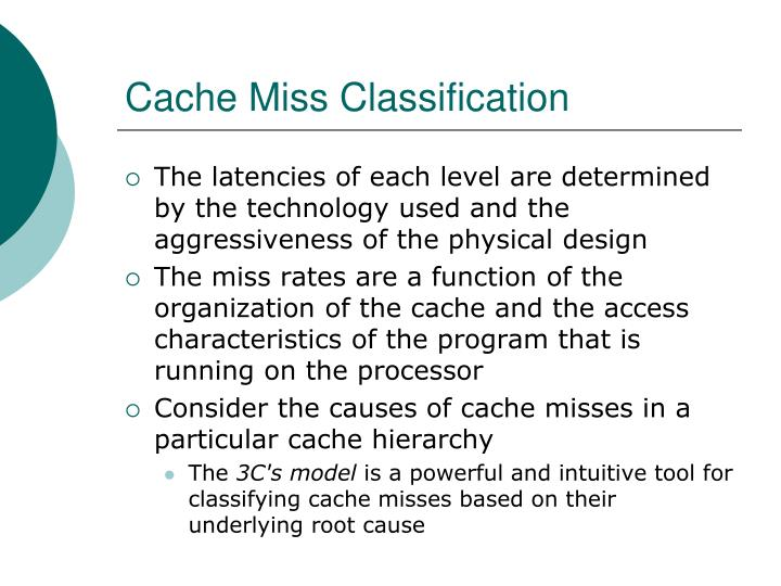 Cache Miss Classification