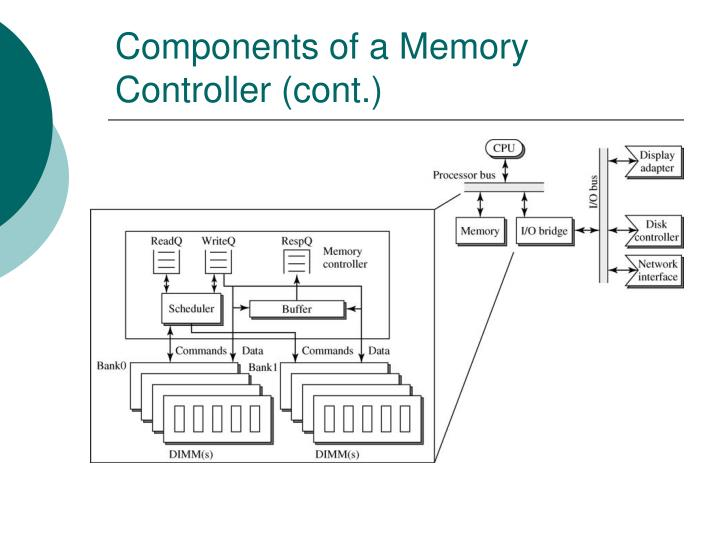 Components of a Memory Controller (cont.)