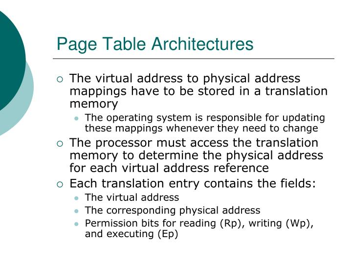 Page Table Architectures