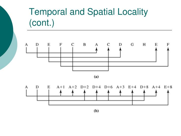 Temporal and Spatial Locality (cont.)