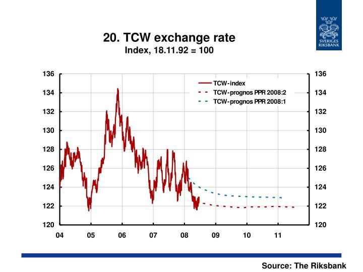 20. TCW exchange rate