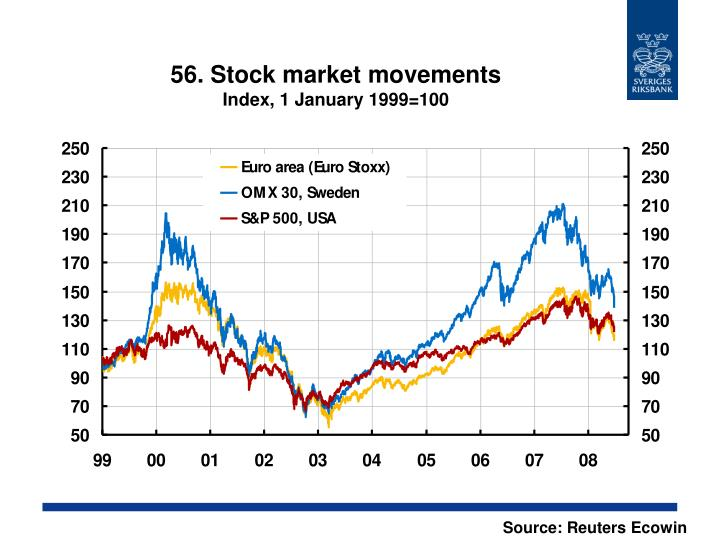 56. Stock market movements