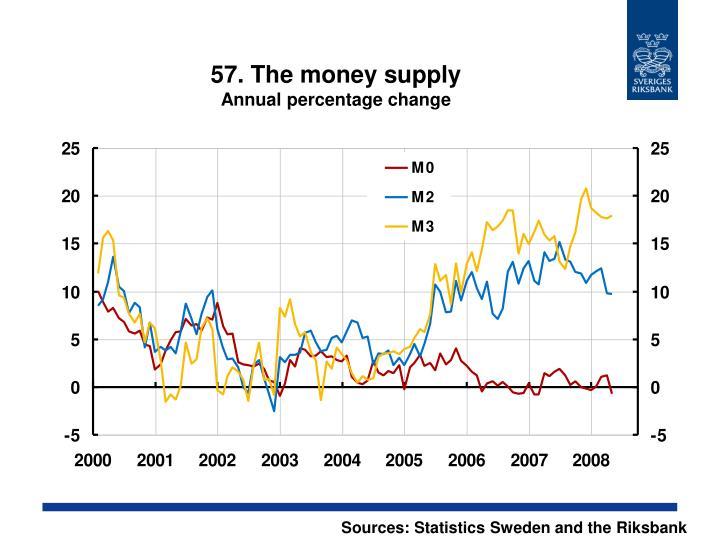 57. The money supply