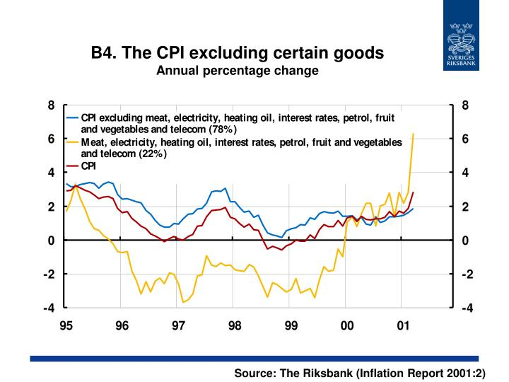 B4. The CPI excluding certain goods