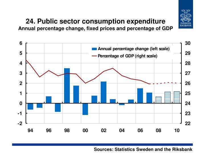 24. Public sector consumption expenditure