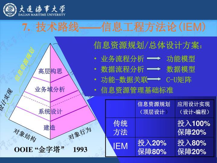 信息资源规划