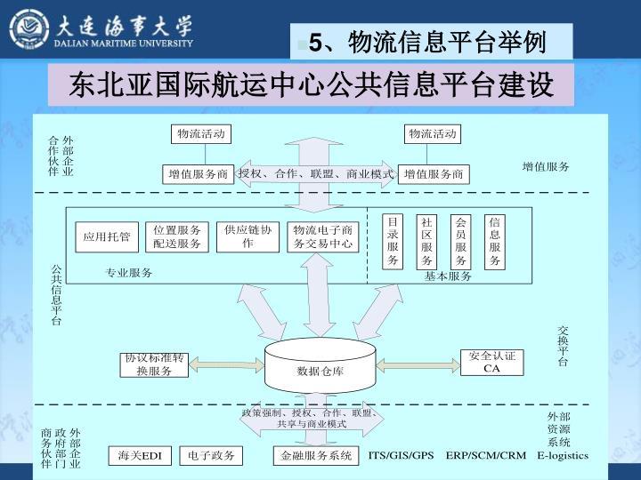 东北亚国际航运中心公共信息平台建设