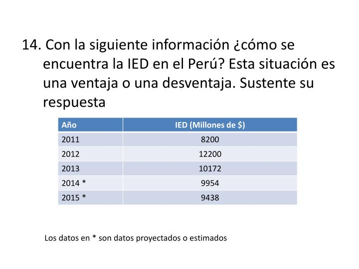 14. Con la siguiente información ¿cómo se encuentra la IED en el Perú? Esta situación es una ventaja o una desventaja. Sustente su respuesta